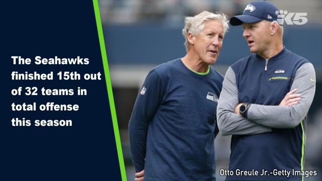 SEAHAWKS     Seahawks fire offensive coordinator Bevell OL coach Cable Reports             The Seahawks finished 15th out of 32 teams in total offense last season
