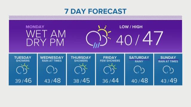 Winter storm expected to hit Nebraska, parts of Iowa, Kansas